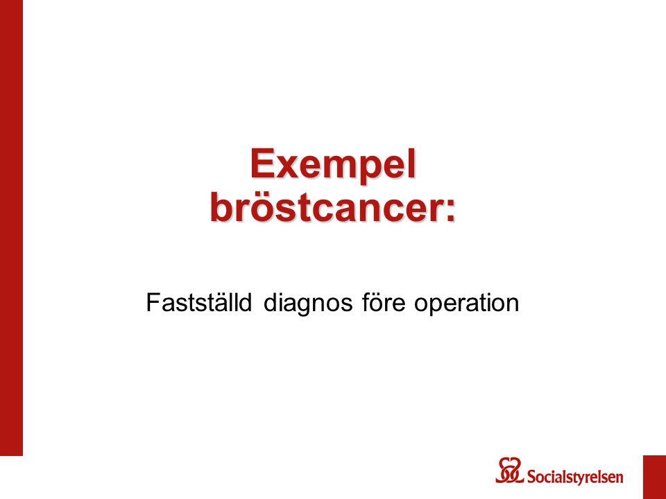 Fastställd diagnos före operation