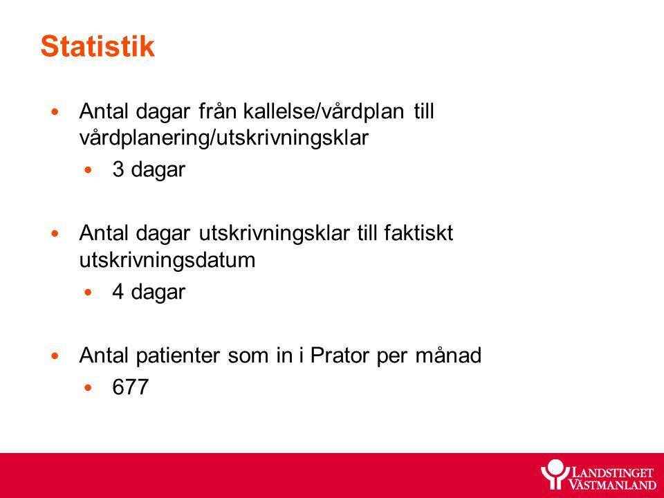 Statistik Antal dagar från kallelse/vårdplan till vårdplanering/utskrivningsklar. 3 dagar.