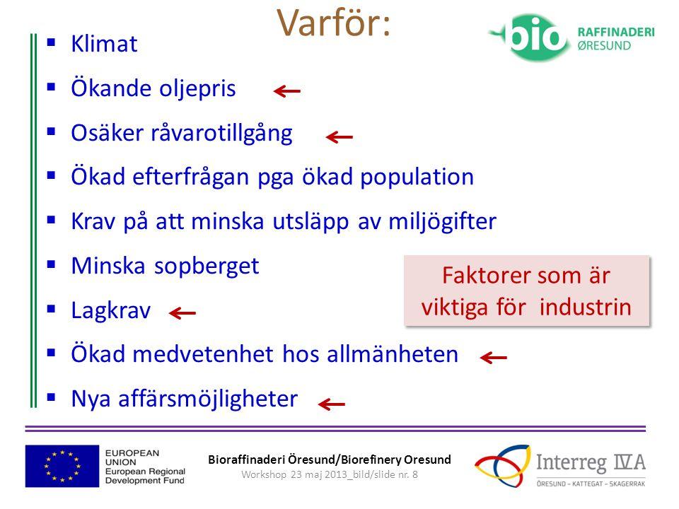 Faktorer som är viktiga för industrin