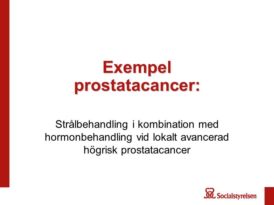 Exempel prostatacancer: