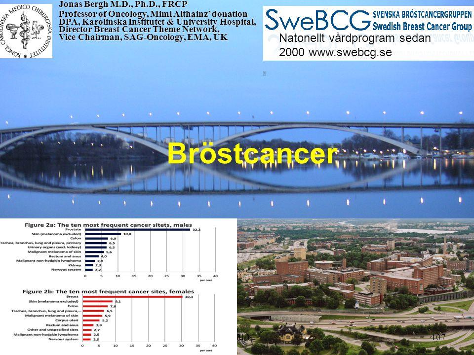 Bröstcancer Natonellt vårdprogram sedan 2000 www.swebcg.se