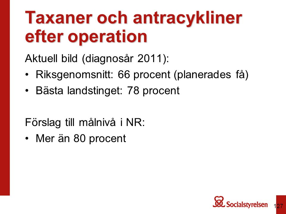 Taxaner och antracykliner efter operation