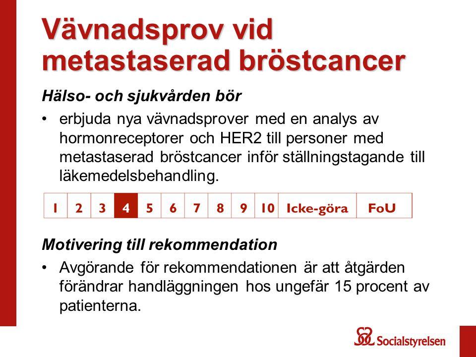 Vävnadsprov vid metastaserad bröstcancer