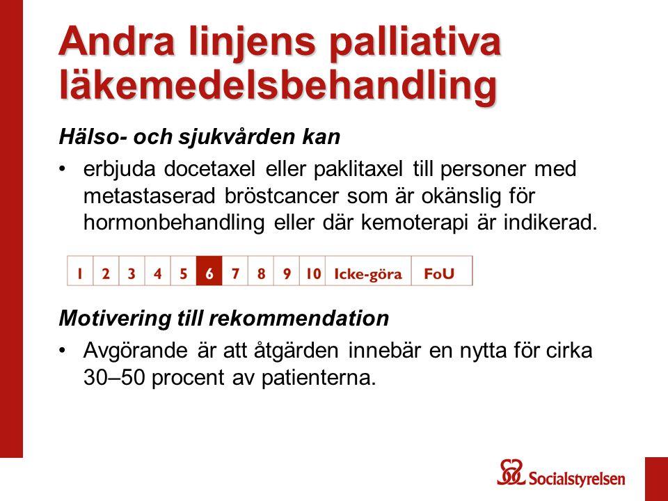 Andra linjens palliativa läkemedelsbehandling