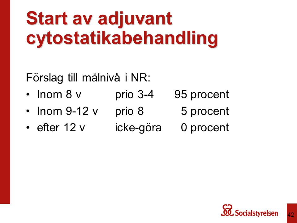 Start av adjuvant cytostatikabehandling