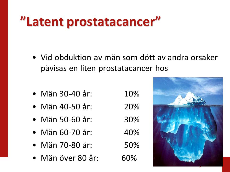 Latent prostatacancer