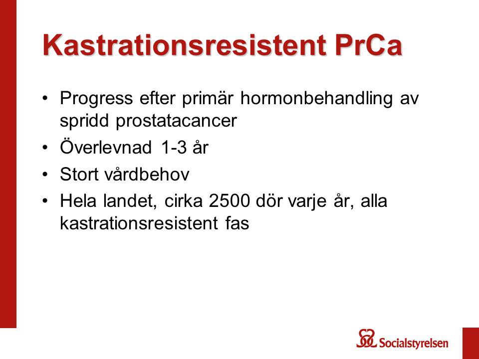 Kastrationsresistent PrCa