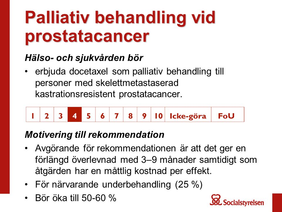 Palliativ behandling vid prostatacancer