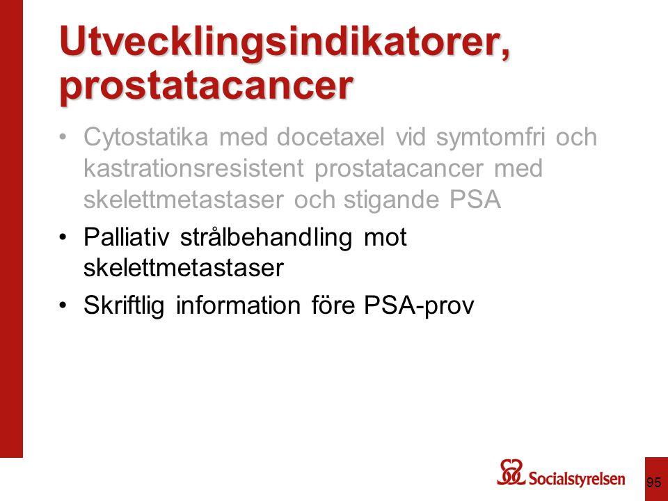Utvecklingsindikatorer, prostatacancer