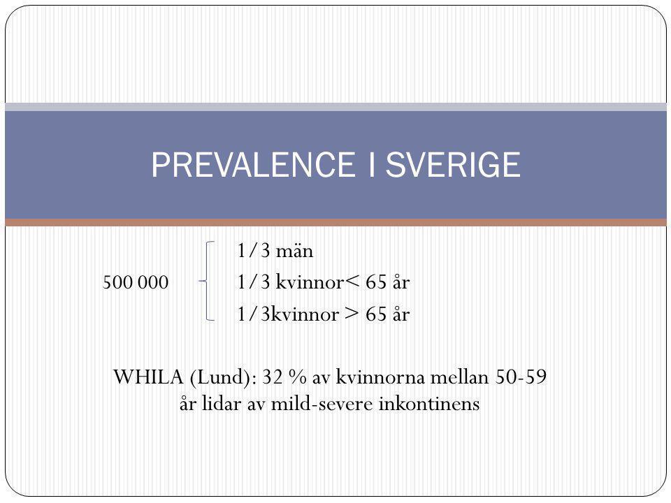 PREVALENCE I SVERIGE 1/3kvinnor > 65 år