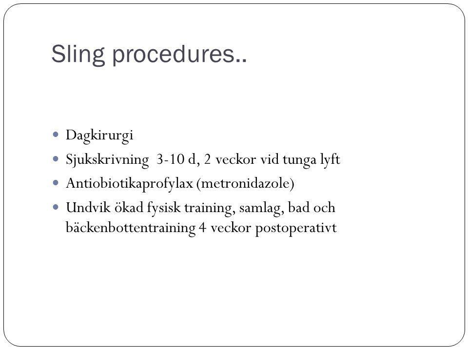 Sling procedures.. Dagkirurgi