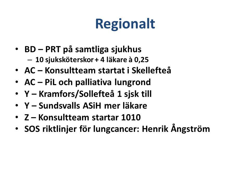 Regionalt BD – PRT på samtliga sjukhus