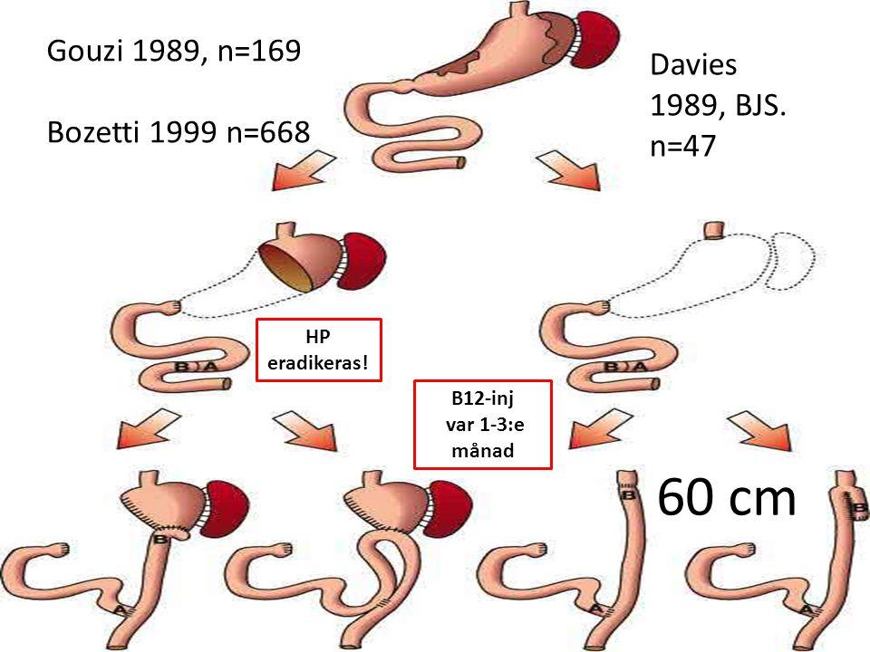 60 cm Gouzi 1989, n=169 Davies 1989, BJS. n=47 Bozetti 1999 n=668