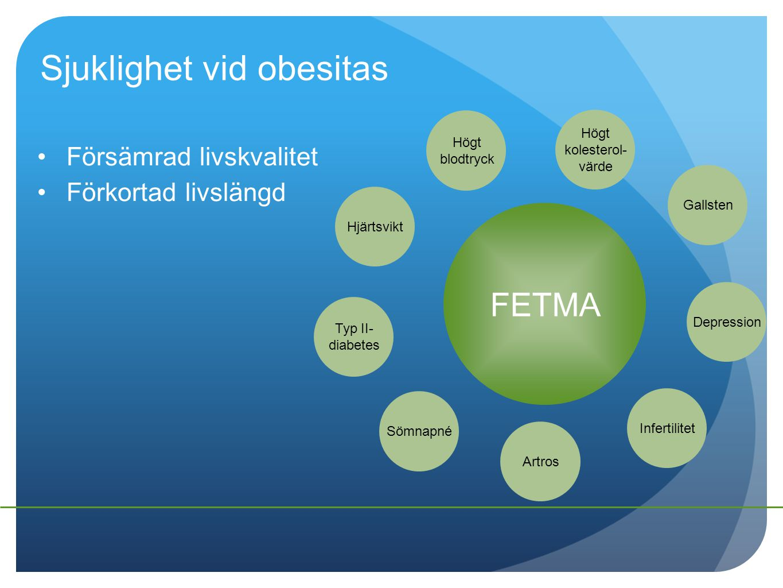 Sjuklighet vid obesitas