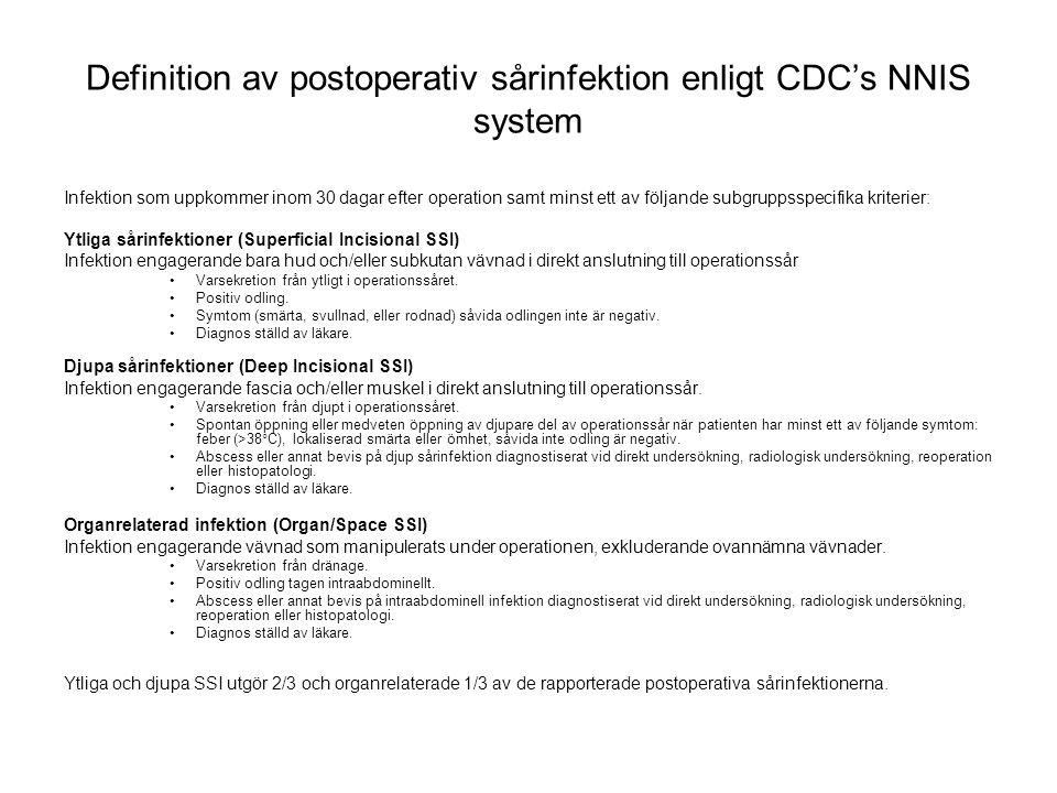 Definition av postoperativ sårinfektion enligt CDC's NNIS system