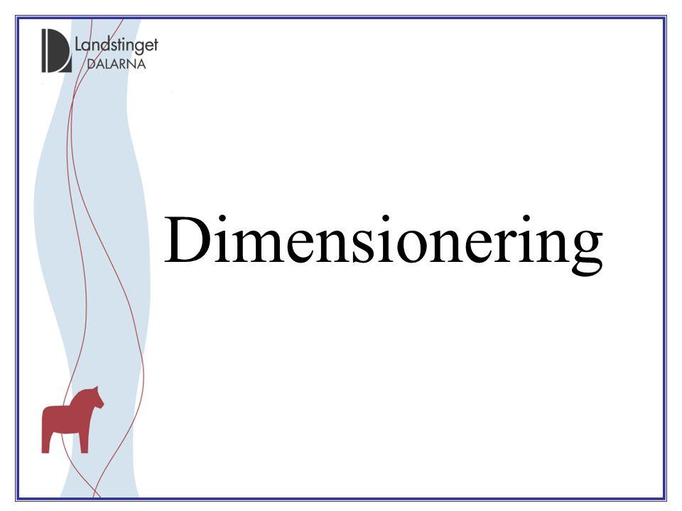 Dimensionering