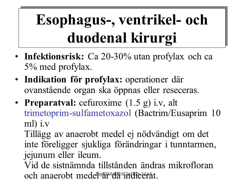 Esophagus-, ventrikel- och duodenal kirurgi