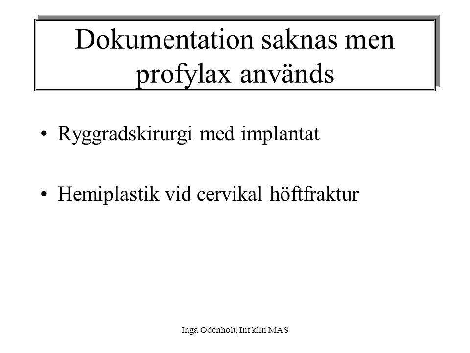 Dokumentation saknas men profylax används