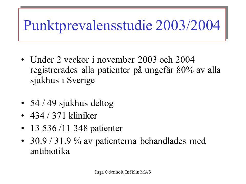 Punktprevalensstudie 2003/2004