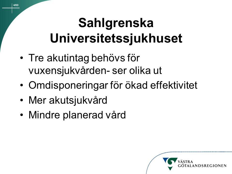 Sahlgrenska Universitetssjukhuset