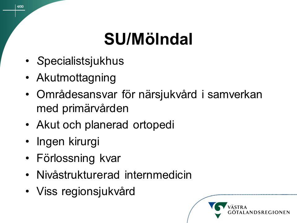 SU/Mölndal Specialistsjukhus Akutmottagning