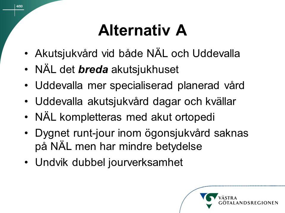 Alternativ A Akutsjukvård vid både NÄL och Uddevalla