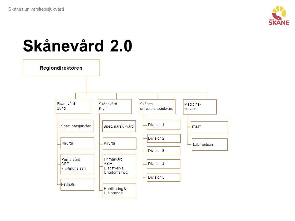 Skånevård 2.0 Regiondirektören Område kommunikation o