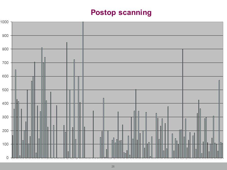 Postop scanning