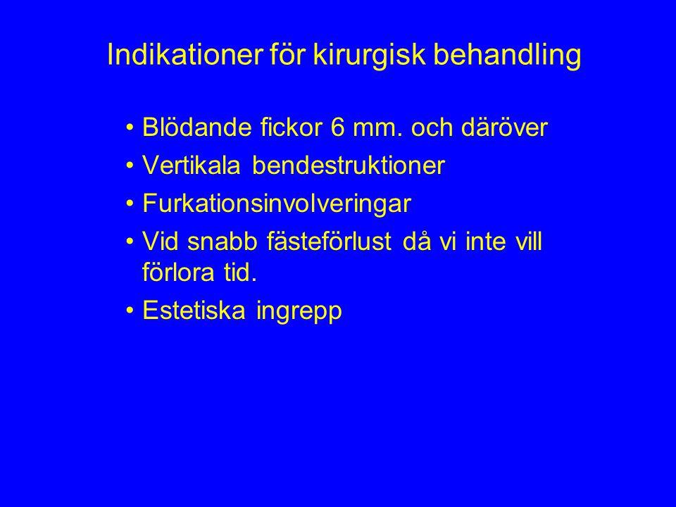 Indikationer för kirurgisk behandling