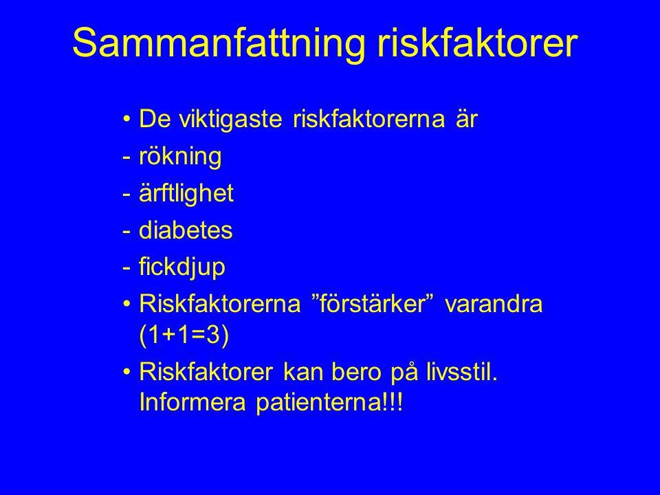 Sammanfattning riskfaktorer