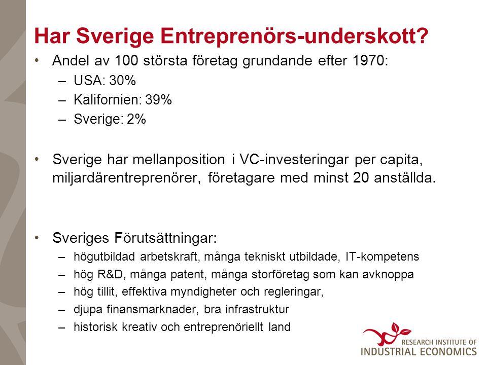 Har Sverige Entreprenörs-underskott
