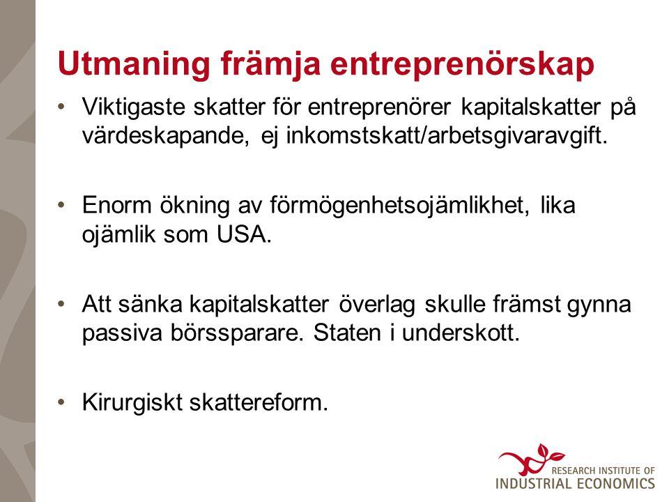 Utmaning främja entreprenörskap
