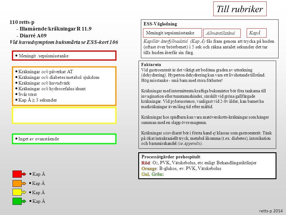 Till rubriker 110 retts-p - Illamående/kräkningar R 11.9 - Diarré A09