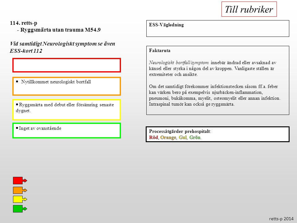 Till rubriker 114. retts-p - Ryggsmärta utan trauma M54.9