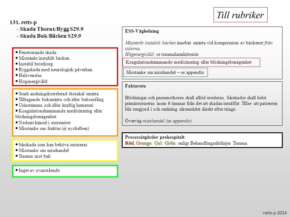 Till rubriker 131. retts-p - Skada Thorax/Rygg S29.9