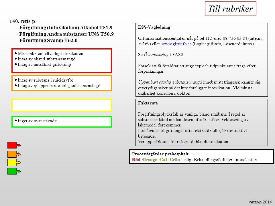 Till rubriker 140. retts-p - Förgiftning (Intoxikation) Alkohol T51.9