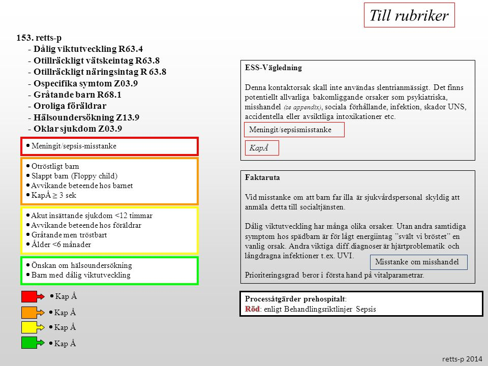 Till rubriker 153. retts-p - Dålig viktutveckling R63.4