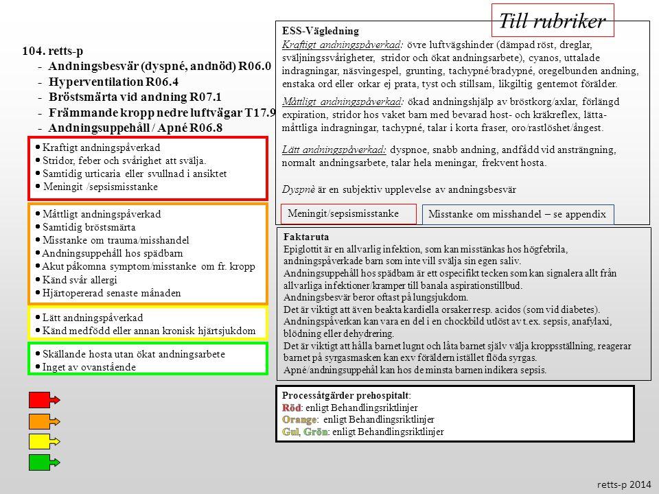 Till rubriker 104. retts-p - Andningsbesvär (dyspné, andnöd) R06.0