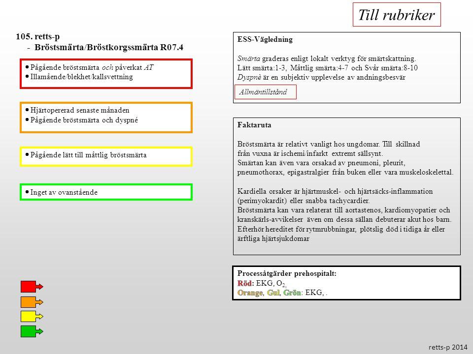 Till rubriker 105. retts-p - Bröstsmärta/Bröstkorgssmärta R07.4