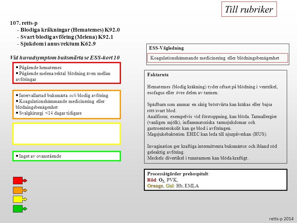 Till rubriker 107. retts-p - Blodiga kräkningar (Hematemes) K92.0