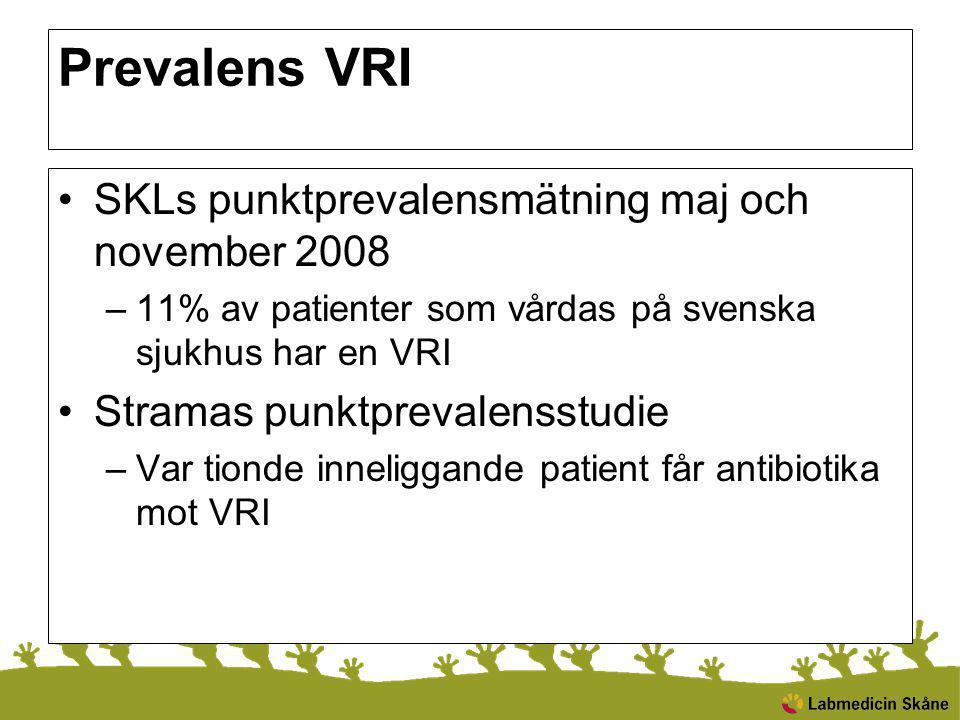 Prevalens VRI SKLs punktprevalensmätning maj och november 2008