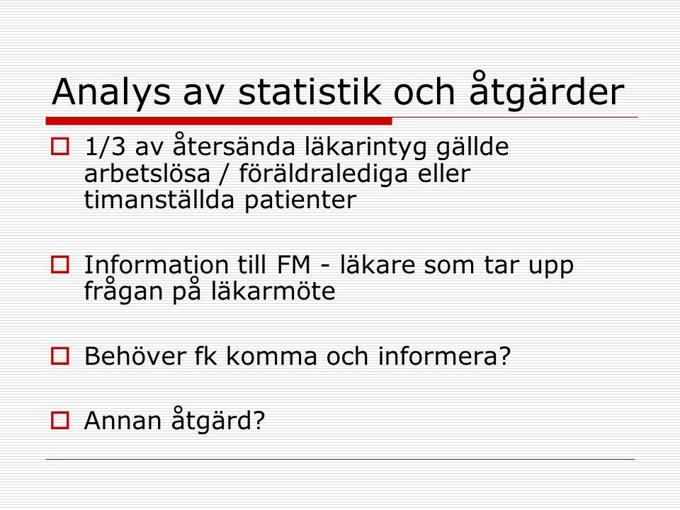 Analys av statistik och åtgärder