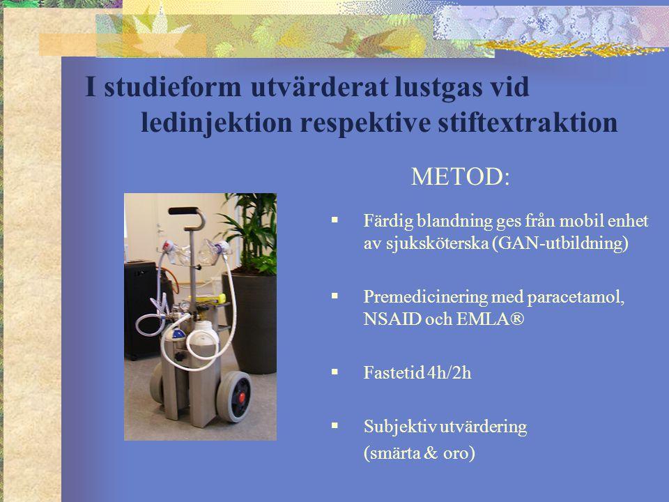 I studieform utvärderat lustgas vid ledinjektion respektive stiftextraktion