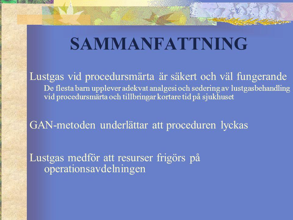 SAMMANFATTNING Lustgas vid procedursmärta är säkert och väl fungerande