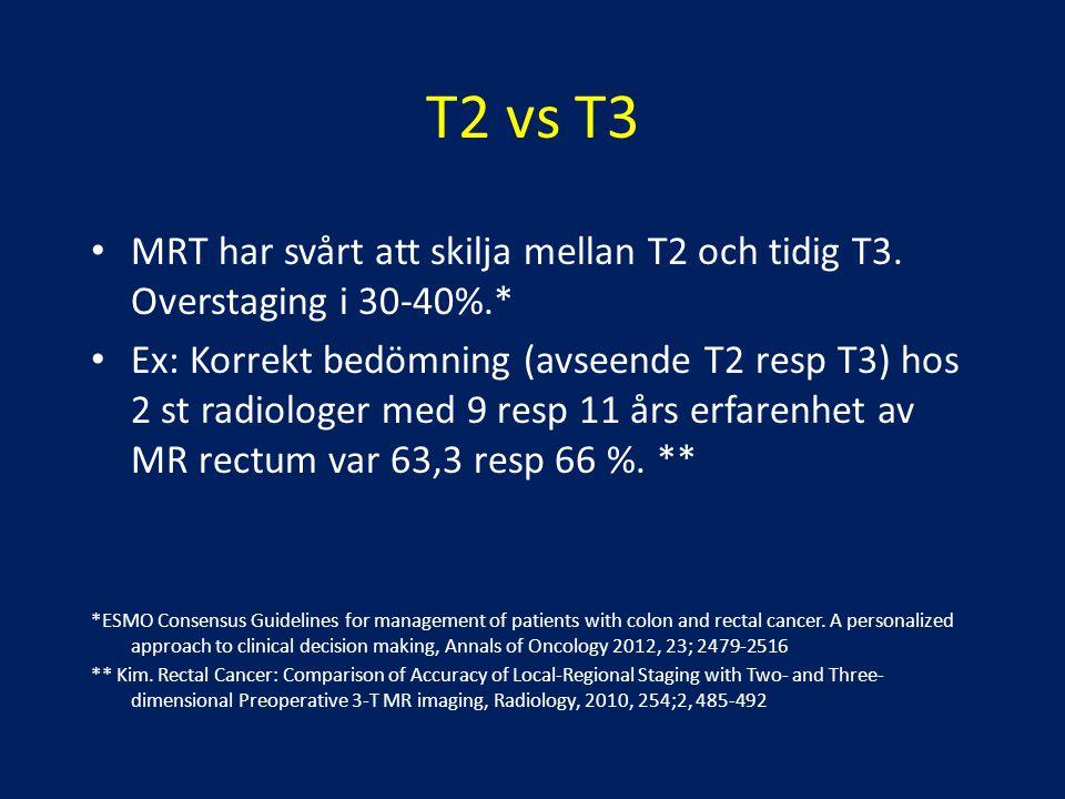 T2 vs T3 MRT har svårt att skilja mellan T2 och tidig T3. Overstaging i 30-40%.*