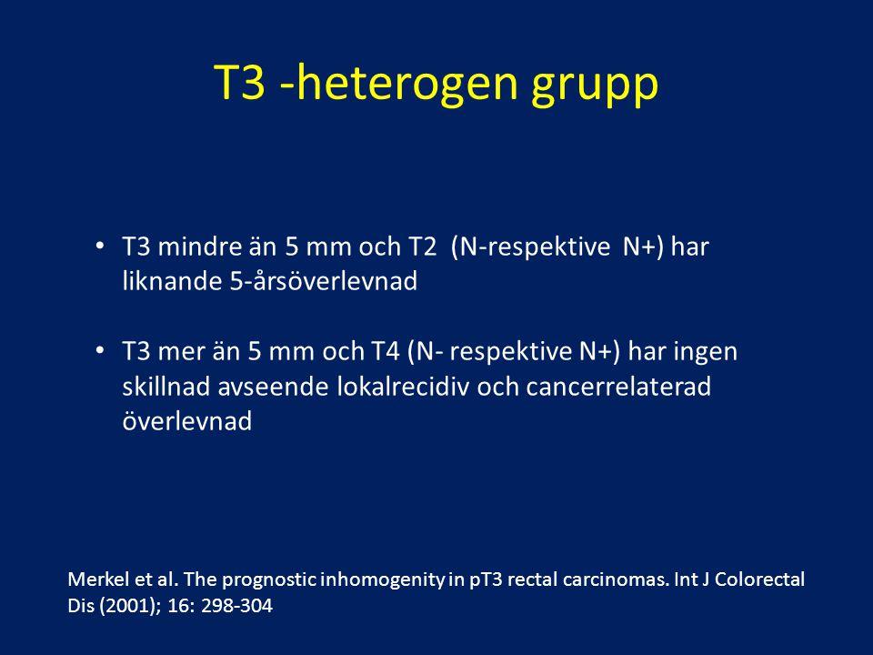 T3 -heterogen grupp T3 mindre än 5 mm och T2 (N-respektive N+) har liknande 5-årsöverlevnad.