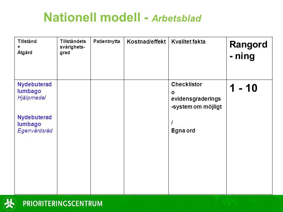 Nationell modell - Arbetsblad