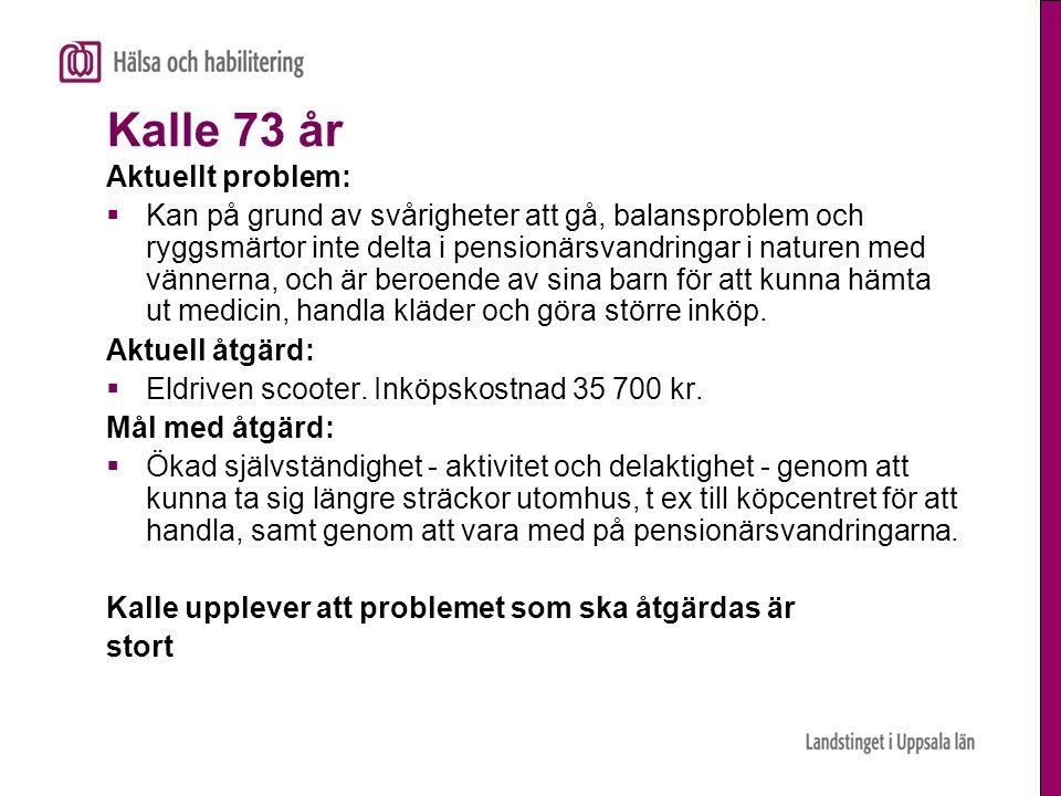 Kalle 73 år Aktuellt problem: