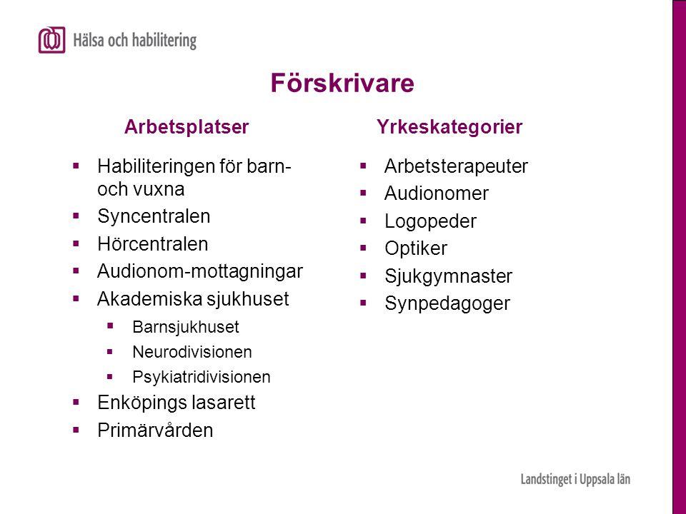 Förskrivare Arbetsplatser Yrkeskategorier