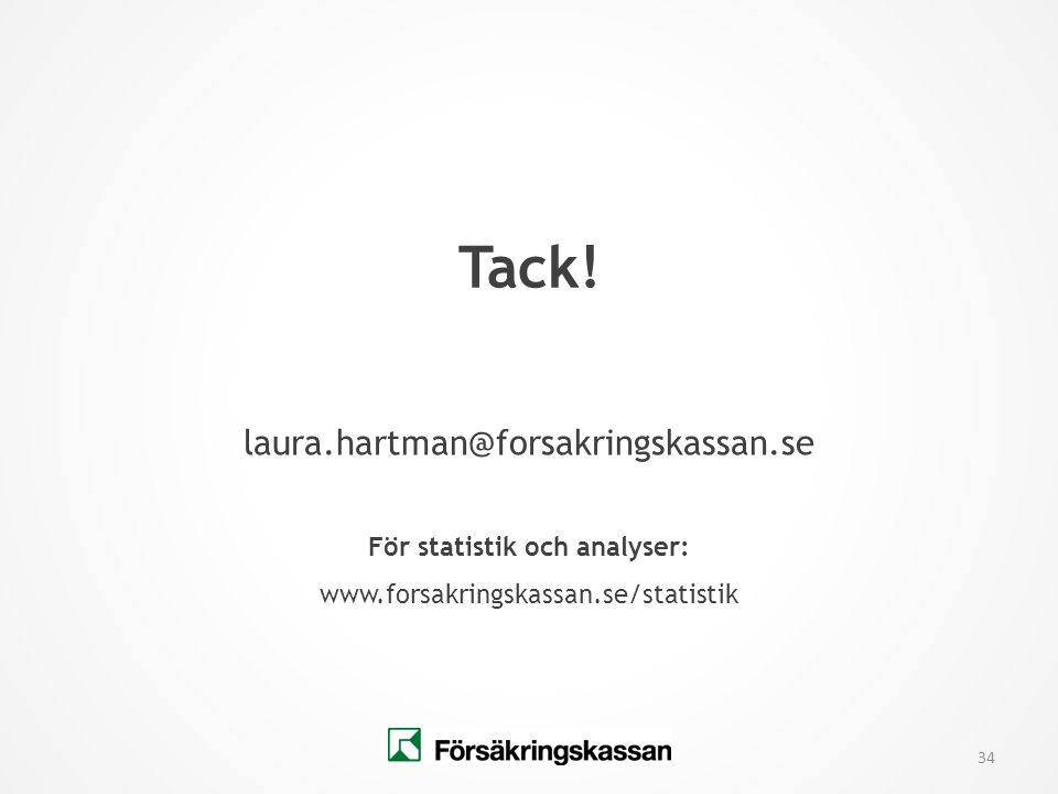 För statistik och analyser: www.forsakringskassan.se/statistik